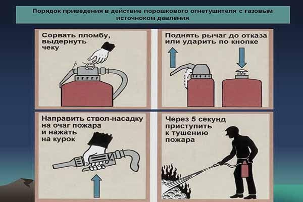 как пользоваться огнетушителем фото